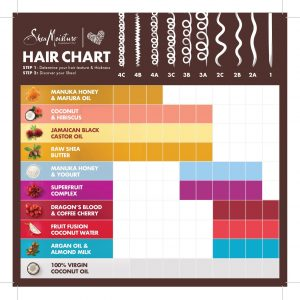 shea moisture hair chart